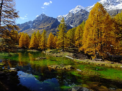 lake near mountain landscape photography