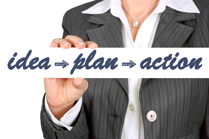 Idea Plan action quoted board