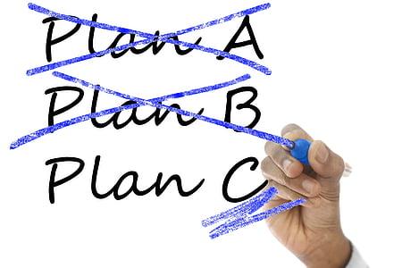 Plan C text on white background